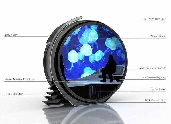 Immersive Digital Experiences