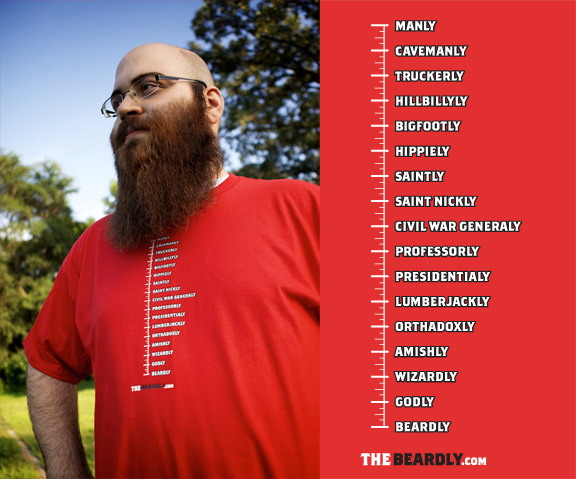 Beard Size - Best T-shirts Design