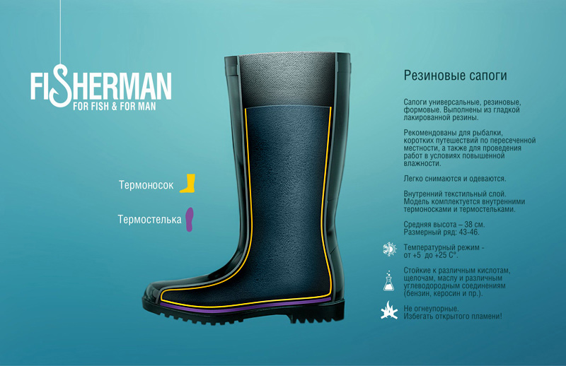 The Fisherman Rubber Boot