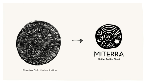 Miterra - Logo shape
